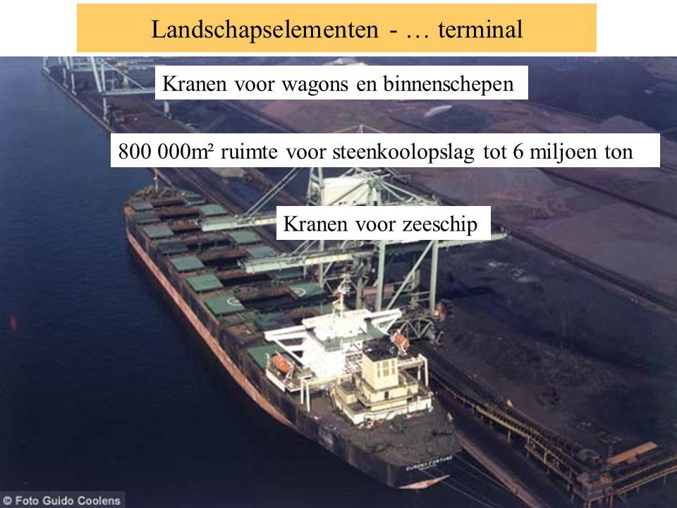 Welke typische elementen van een havenlandschap herken je? Kruis aan: sluizen 1 4 3 2 5 6 7