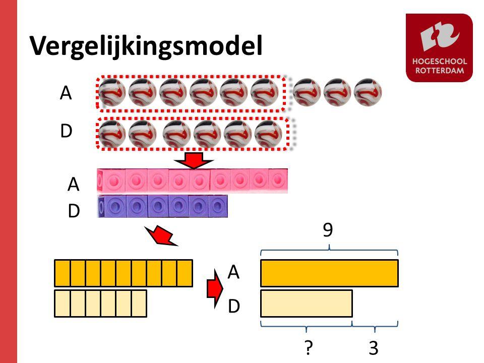 ?3 9 A D D D A A Vergelijkingsmodel