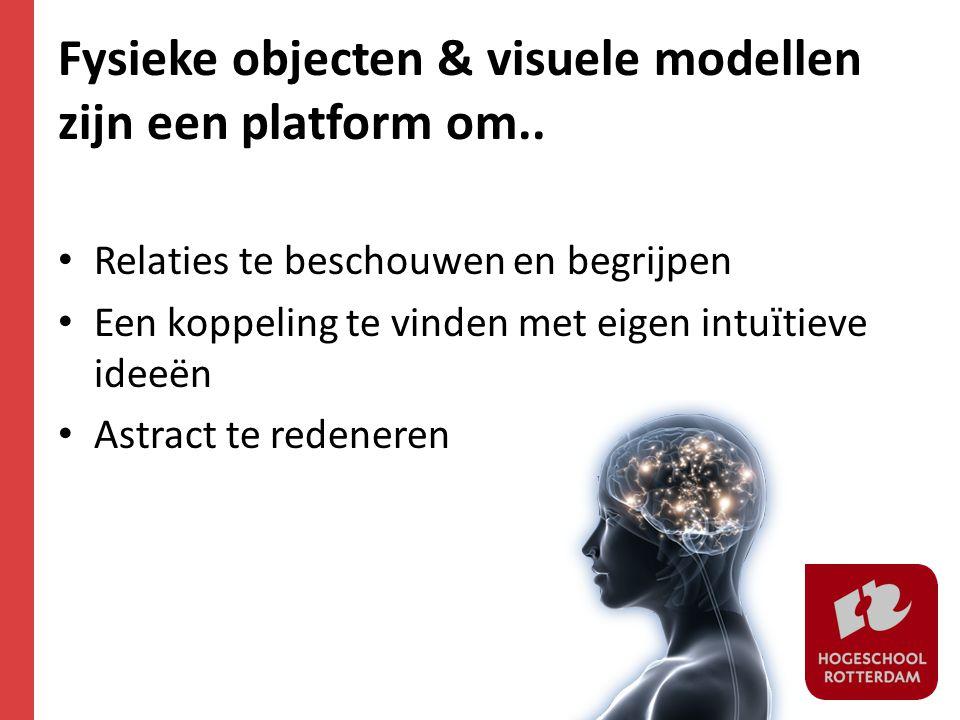 Fysieke objecten & visuele modellen zijn een platform om.. • Relaties te beschouwen en begrijpen • Een koppeling te vinden met eigen intu ï tieve idee