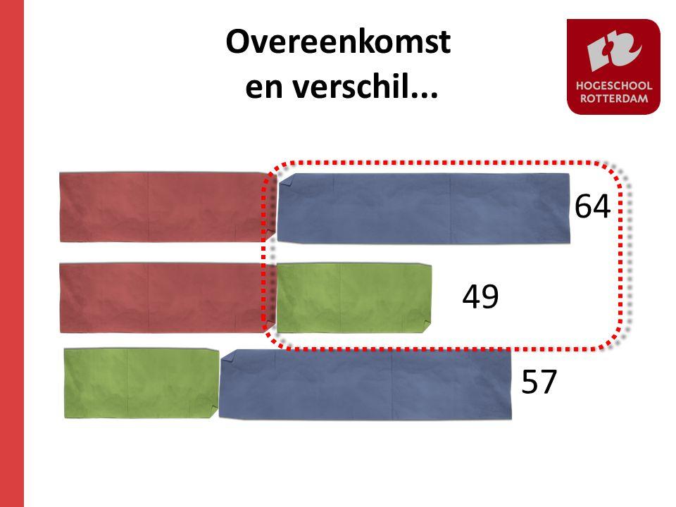 Overeenkomst en verschil... 64 49 57