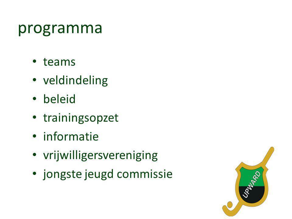 programma • teams • veldindeling • beleid • trainingsopzet • informatie • vrijwilligersvereniging • jongste jeugd commissie