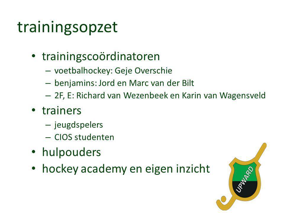 trainingsopzet • trainingscoördinatoren – voetbalhockey: Geje Overschie – benjamins: Jord en Marc van der Bilt – 2F, E: Richard van Wezenbeek en Karin