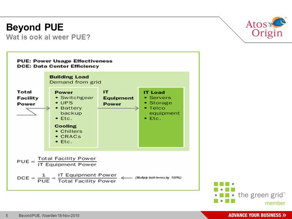 5 Beyond PUE, Woerden 18-Nov-2010 Beyond PUE Wat is ook al weer PUE?