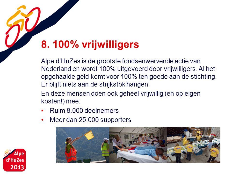 8. 100% vrijwilligers Alpe d'HuZes is de grootste fondsenwervende actie van Nederland en wordt 100% uitgevoerd door vrijwilligers. Al het opgehaalde g