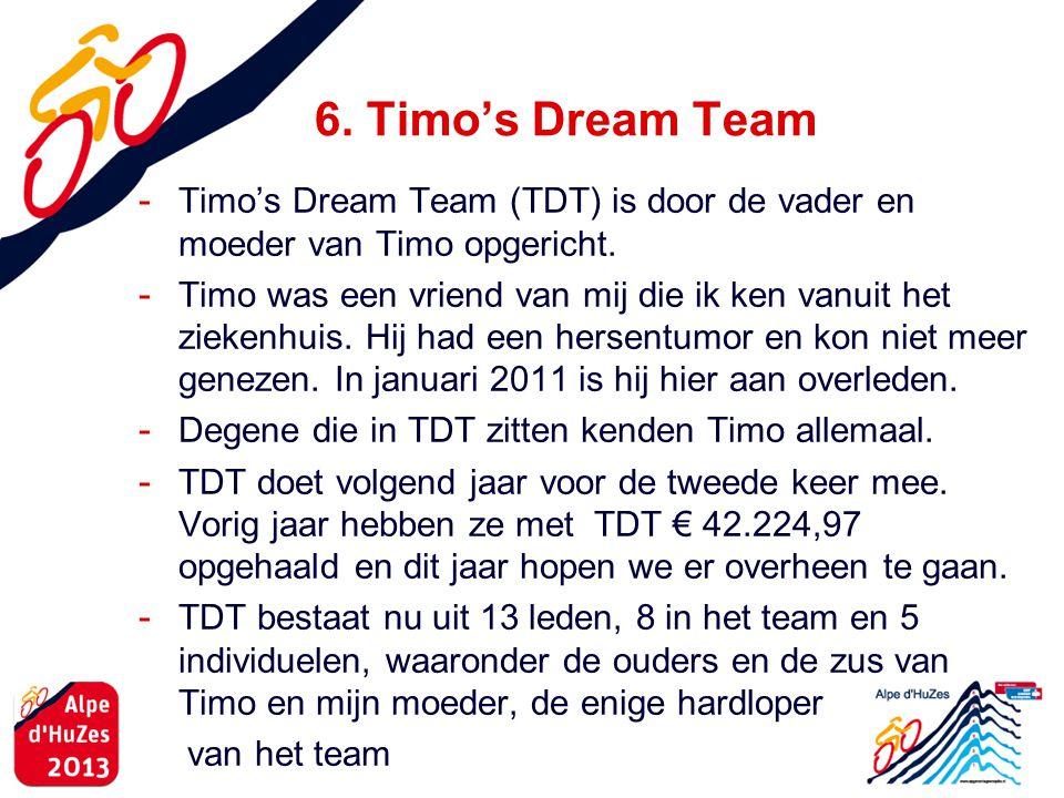 6. Timo's Dream Team - Timo's Dream Team (TDT) is door de vader en moeder van Timo opgericht. - Timo was een vriend van mij die ik ken vanuit het ziek