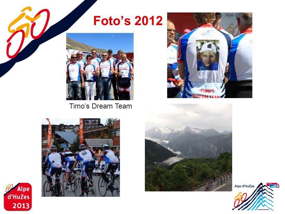 Foto's 2012 Timo's Dream Team