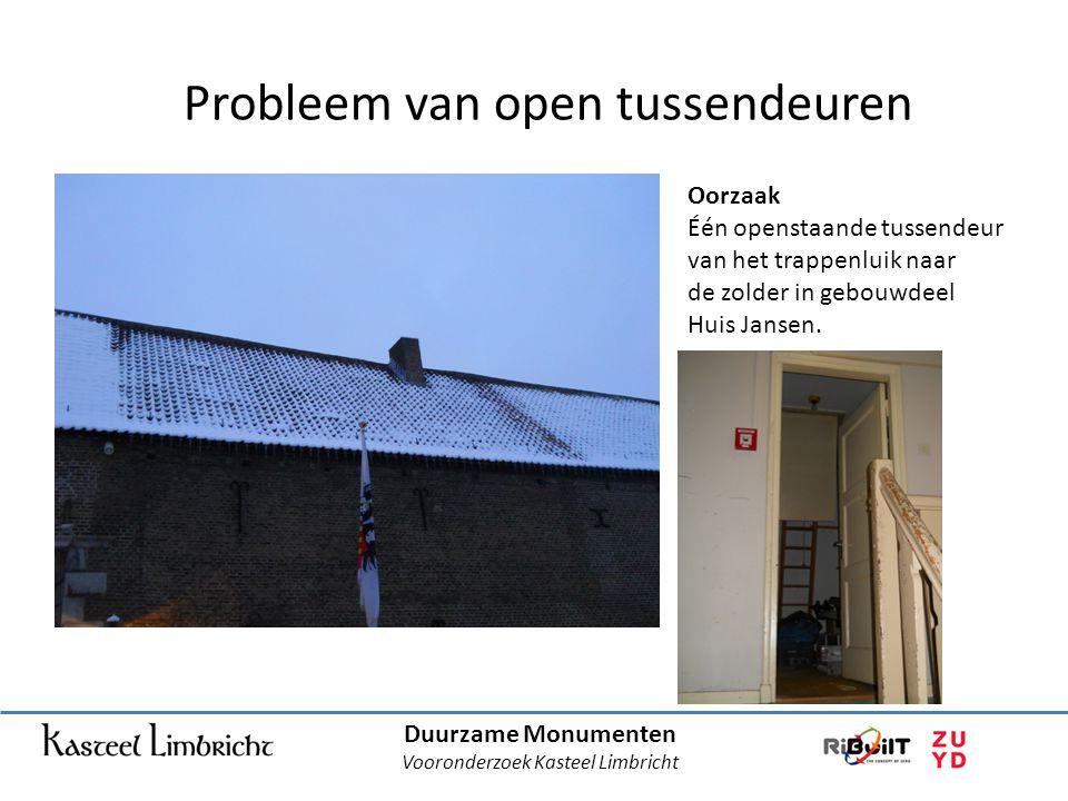 Duurzame Monumenten Vooronderzoek Kasteel Limbricht Probleem van open tussendeuren Oorzaak Één openstaande tussendeur van het trappenluik naar de zolder in gebouwdeel Huis Jansen.