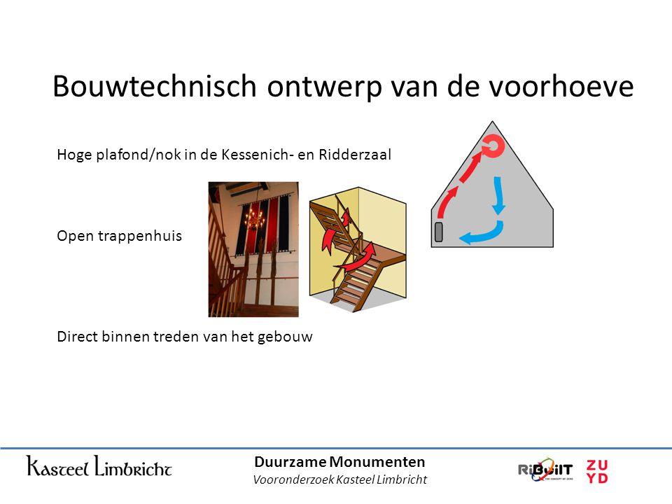 Duurzame Monumenten Vooronderzoek Kasteel Limbricht Bouwtechnisch ontwerp van de voorhoeve Hoge plafond/nok in de Kessenich- en Ridderzaal Open trappenhuis Direct binnen treden van het gebouw