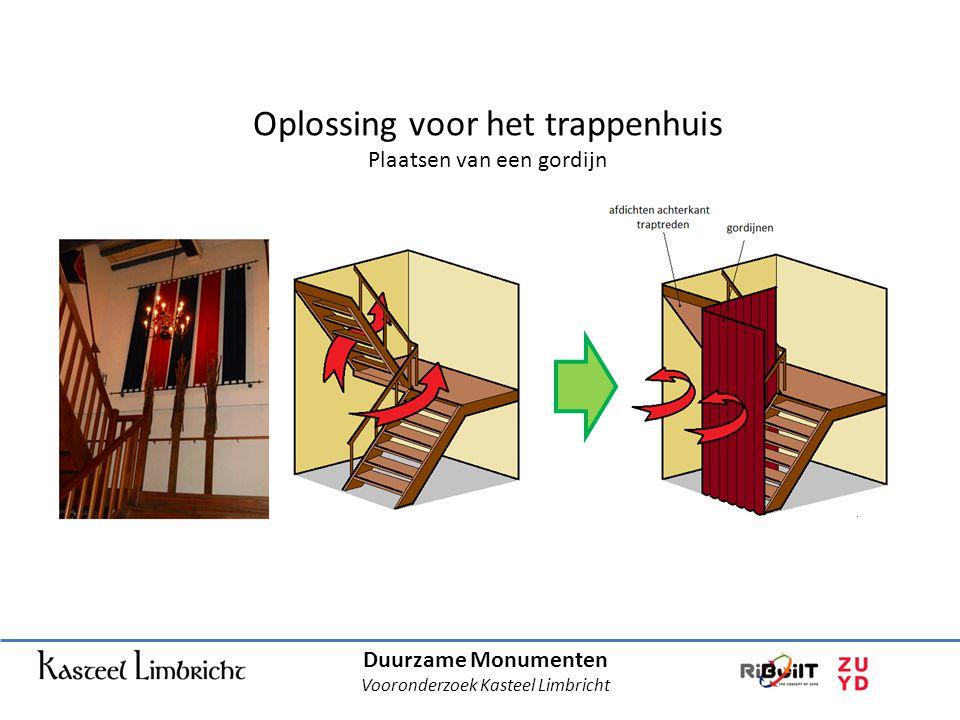 Duurzame Monumenten Vooronderzoek Kasteel Limbricht Oplossing voor het trappenhuis Plaatsen van een gordijn
