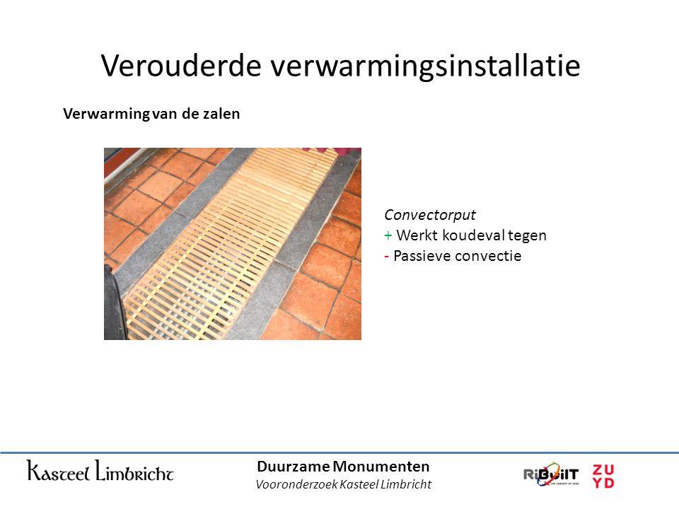 Duurzame Monumenten Vooronderzoek Kasteel Limbricht Verouderde verwarmingsinstallatie Verwarming van de zalen Convectorput + Werkt koudeval tegen - Passieve convectie