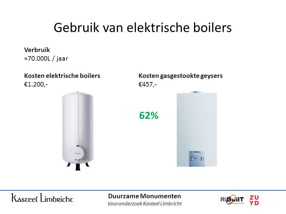 Duurzame Monumenten Vooronderzoek Kasteel Limbricht Gebruik van elektrische boilers Verbruik ≈70.000L / jaar Kosten elektrische boilersKosten gasgestookte geysers €1.200,-€457,- 62%