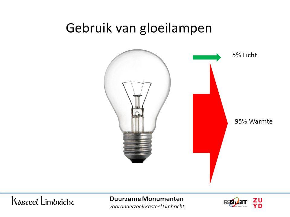 Duurzame Monumenten Vooronderzoek Kasteel Limbricht Gebruik van gloeilampen 5% Licht 95% Warmte