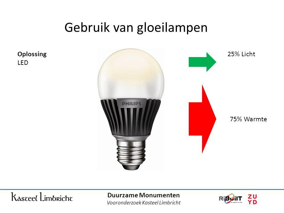 Duurzame Monumenten Vooronderzoek Kasteel Limbricht Gebruik van gloeilampen 25% Licht 75% Warmte Oplossing LED