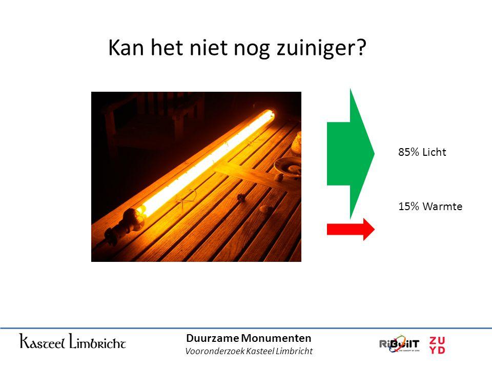 Duurzame Monumenten Vooronderzoek Kasteel Limbricht Kan het niet nog zuiniger? 85% Licht 15% Warmte