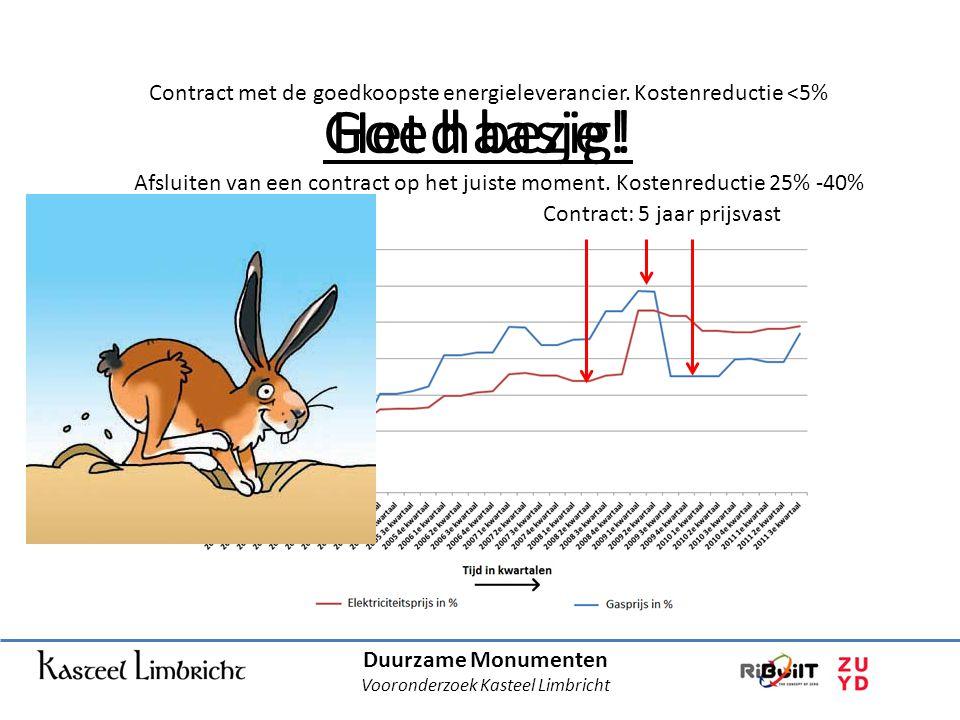 Duurzame Monumenten Vooronderzoek Kasteel Limbricht Contract met de goedkoopste energieleverancier.