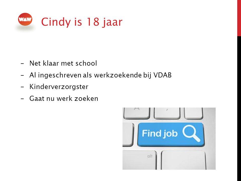 -Net klaar met school -Al ingeschreven als werkzoekende bij VDAB -Kinderverzorgster -Gaat nu werk zoeken Cindy is 18 jaar