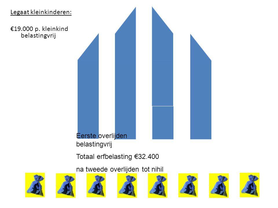 Legaat kleinkinderen: €19.000 p. kleinkind belastingvrij Eerste overlijden belastingvrij Totaal erfbelasting €32.400 na tweede overlijden tot nihil