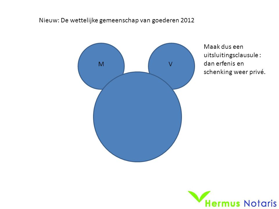 Nieuw: De wettelijke gemeenschap van goederen 2012 Maak dus een uitsluitingsclausule : dan erfenis en schenking weer privé. MV