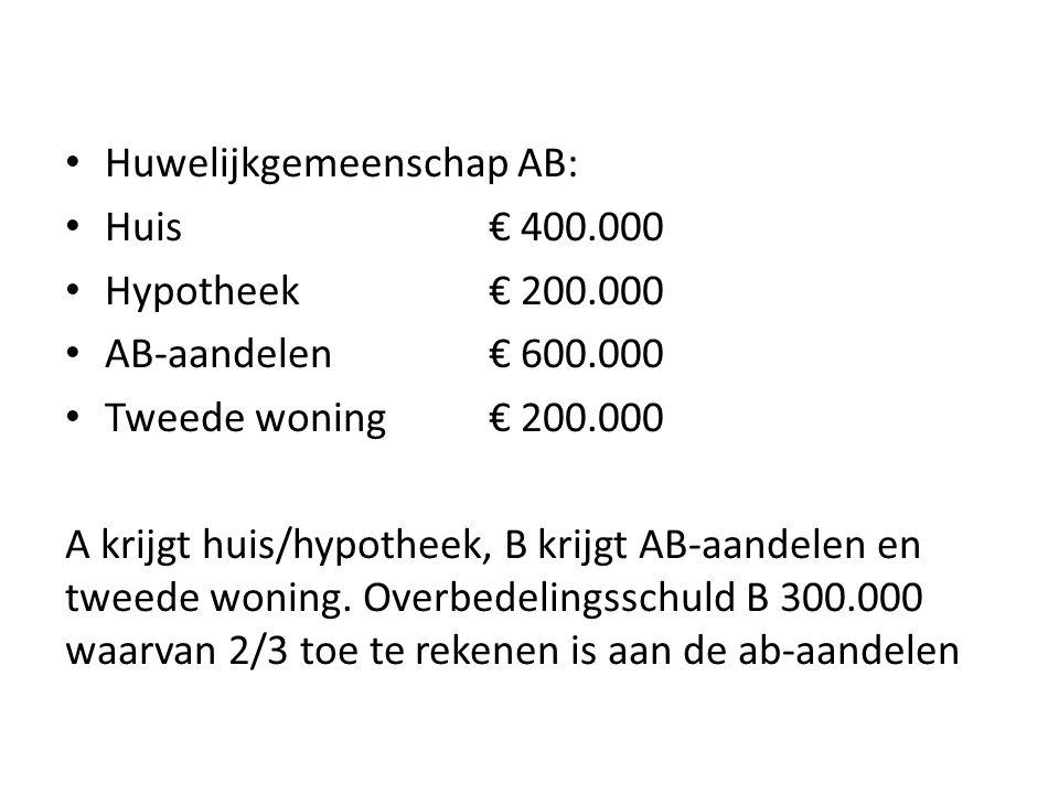 • Huwelijkgemeenschap AB: • Huis € 400.000 • Hypotheek € 200.000 • AB-aandelen€ 600.000 • Tweede woning€ 200.000 A krijgt huis/hypotheek, B krijgt AB-