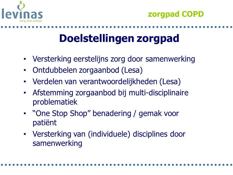 zorgpad COPD Doelstellingen zorgpad • Versterking eerstelijns zorg door samenwerking • Ontdubbelen zorgaanbod (Lesa) • Verdelen van verantwoordelijkhe