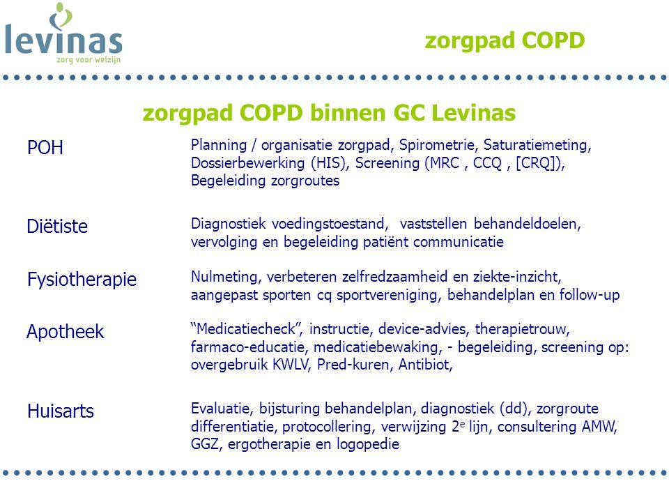 zorgpad COPD POH Planning / organisatie zorgpad, Spirometrie, Saturatiemeting, Dossierbewerking (HIS), Screening (MRC, CCQ, [CRQ]), Begeleiding zorgro
