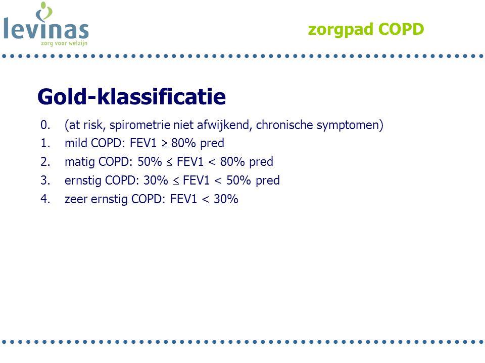 zorgpad COPD Gold-klassificatie 0.(at risk, spirometrie niet afwijkend, chronische symptomen) 1.mild COPD: FEV1  80% pred 2.matig COPD: 50%  FEV1 <