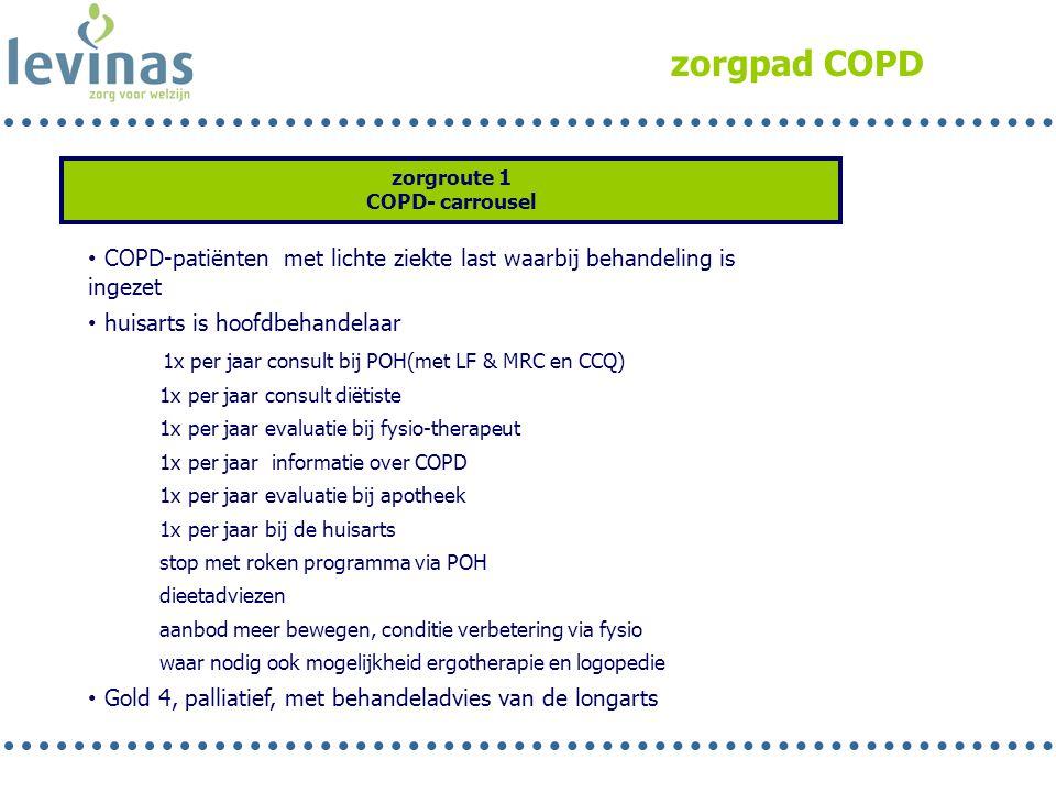 zorgpad COPD • COPD-patiënten met lichte ziekte last waarbij behandeling is ingezet • huisarts is hoofdbehandelaar 1x per jaar consult bij POH(met LF