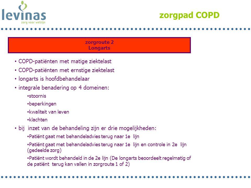 zorgpad COPD zorgroute 2 Longarts • COPD-patiënten met matige ziektelast • COPD-patiënten met ernstige ziektelast • longarts is hoofdbehandelaar • int