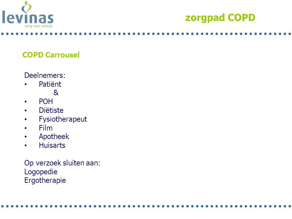 zorgpad COPD Deelnemers: • Patiënt & • POH • Diëtiste • Fysiotherapeut • Film • Apotheek • Huisarts Op verzoek sluiten aan: Logopedie Ergotherapie COP