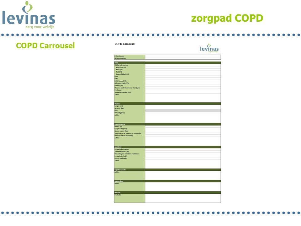 COPD Carrousel