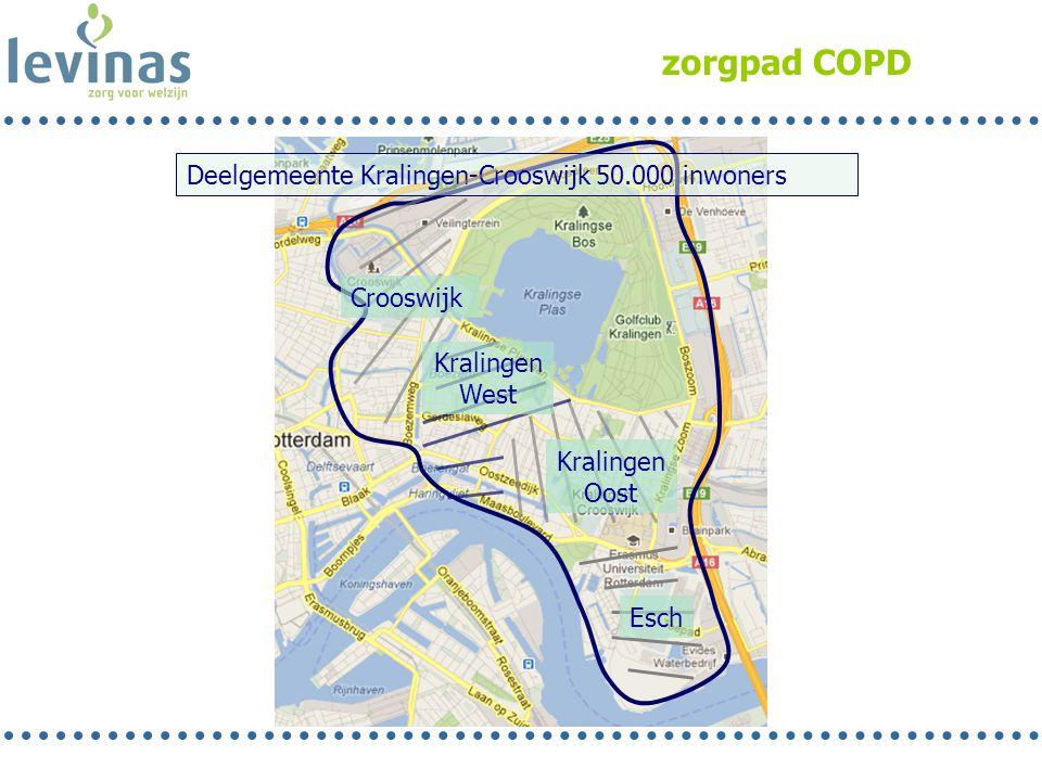 zorgpad COPD Deelgemeente Kralingen-Crooswijk 50.000 inwoners Crooswijk Kralingen West Kralingen Oost Esch