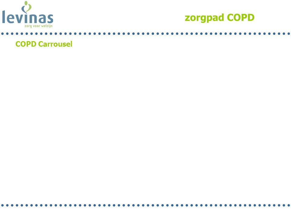 zorgpad COPD COPD Carrousel