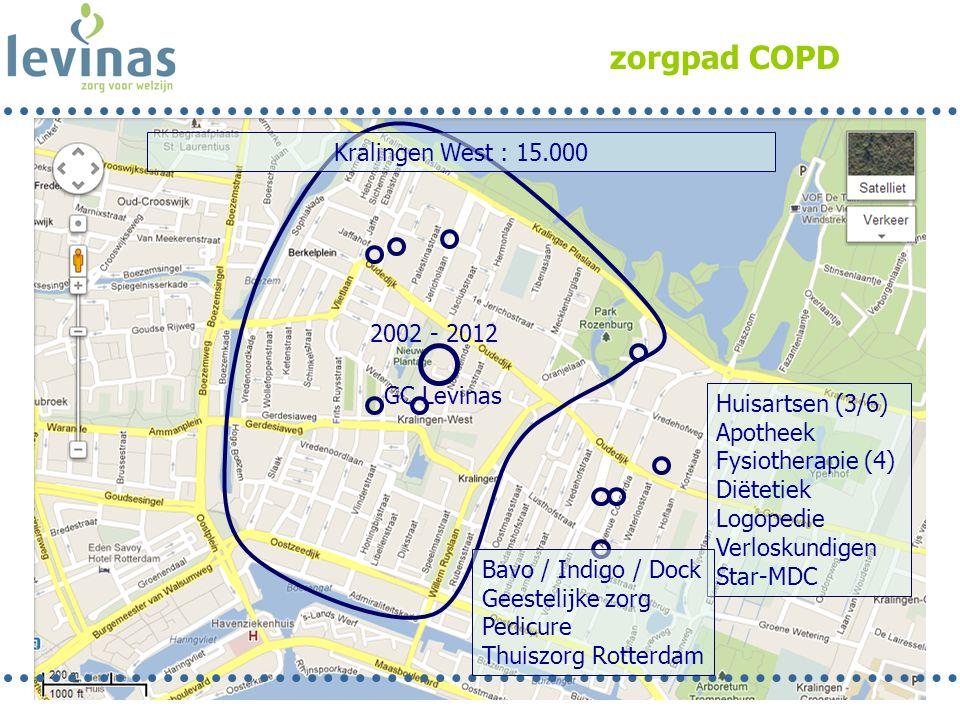 zorgpad COPD Huisartsen (3/6) Apotheek Fysiotherapie (4) Diëtetiek Logopedie Verloskundigen Star-MDC Kralingen West : 15.000 2002 - 2012 GC Levinas Ba