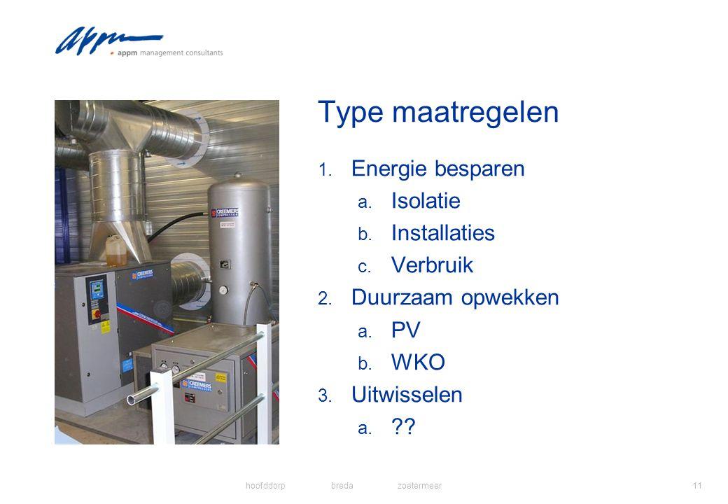 Type maatregelen 11hoofddorpbredazoetermeer 1. Energie besparen a.