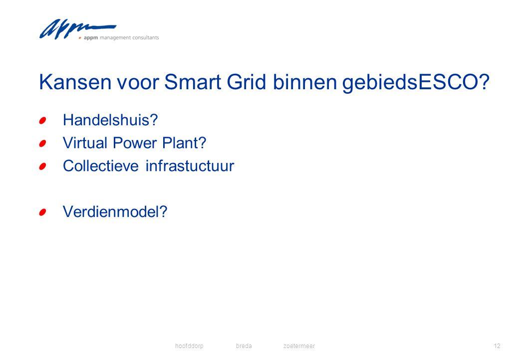 Kansen voor Smart Grid binnen gebiedsESCO. 12hoofddorpbredazoetermeer Handelshuis.