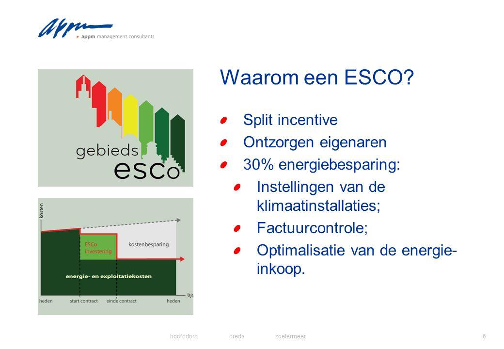 Waarom een ESCO.