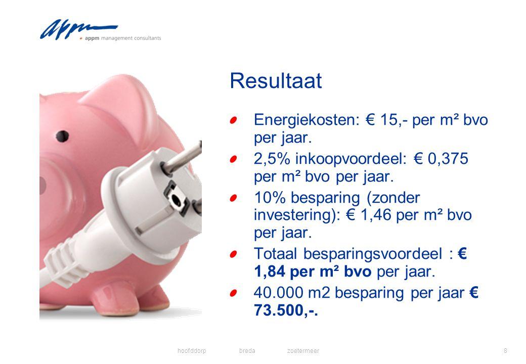Resultaat 8hoofddorpbredazoetermeer Energiekosten: € 15,- per m² bvo per jaar.