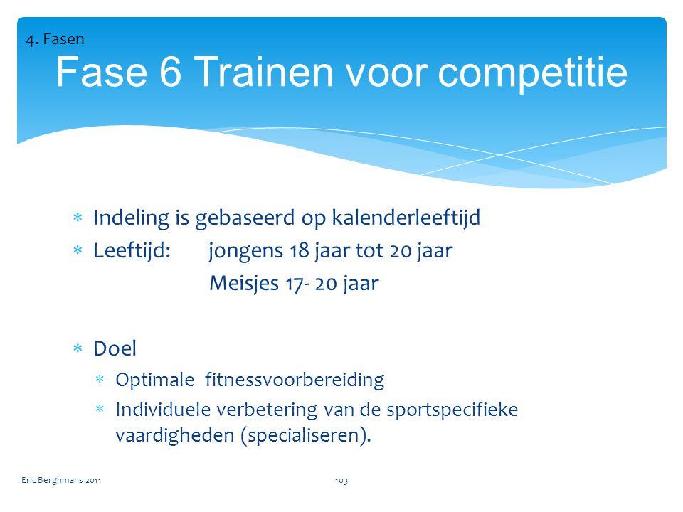  Indeling is gebaseerd op kalenderleeftijd  Leeftijd: jongens 18 jaar tot 20 jaar Meisjes 17- 20 jaar  Doel  Optimale fitnessvoorbereiding  Individuele verbetering van de sportspecifieke vaardigheden (specialiseren).