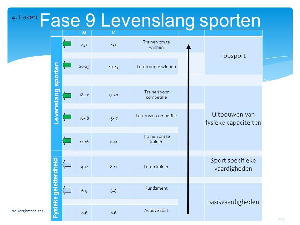 MV Levenslang sporten 23+ 23+ Trainen om te winnen Topsport 20-23 20-23Leren om te winnen 18-20 17-20 Trainen voor competitie Uitbouwen van fysieke capaciteiten 16-18 15-17 Leren van competitie 12-16 11-15 Trainen om te trainen Fysieke geletterdheid 9-12 8-11Leren trainen Sport specifieke vaardigheden 6-9 6-8 Fundament Basisvaardigheden 0-6 0-6 Actieve start Eric Berghmans 2011 118 Fase 9 Levenslang sporten 4.