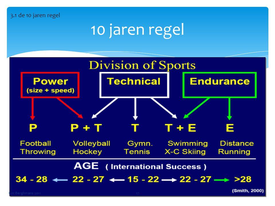 10 jaren regel Eric Berghmans 201117 3.1 de 10 jaren regel