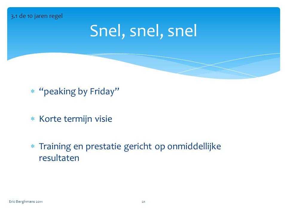  peaking by Friday  Korte termijn visie  Training en prestatie gericht op onmiddellijke resultaten Snel, snel, snel Eric Berghmans 201121 3.1 de 10 jaren regel