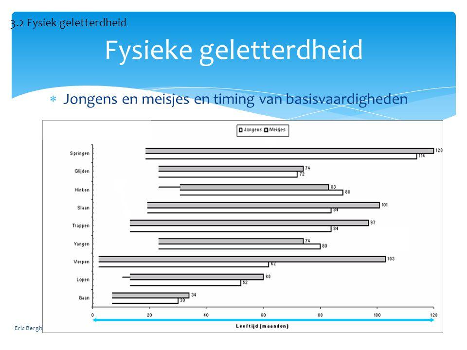  Jongens en meisjes en timing van basisvaardigheden Eric Berghmans 201132 Fysieke geletterdheid 3.2 Fysiek geletterdheid
