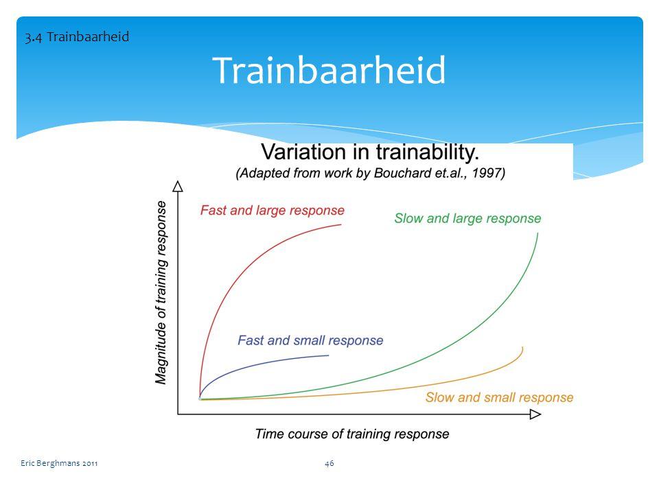 Eric Berghmans 201146 Trainbaarheid 3.4 Trainbaarheid