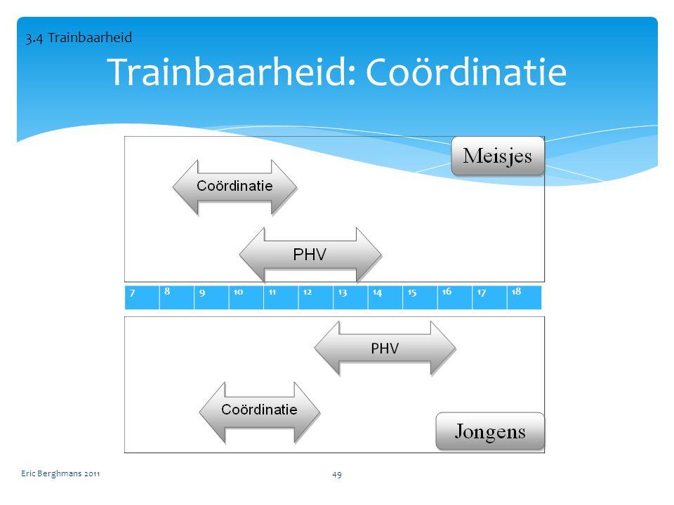 Eric Berghmans 201149 Trainbaarheid: Coördinatie 789101112131415161718 3.4 Trainbaarheid