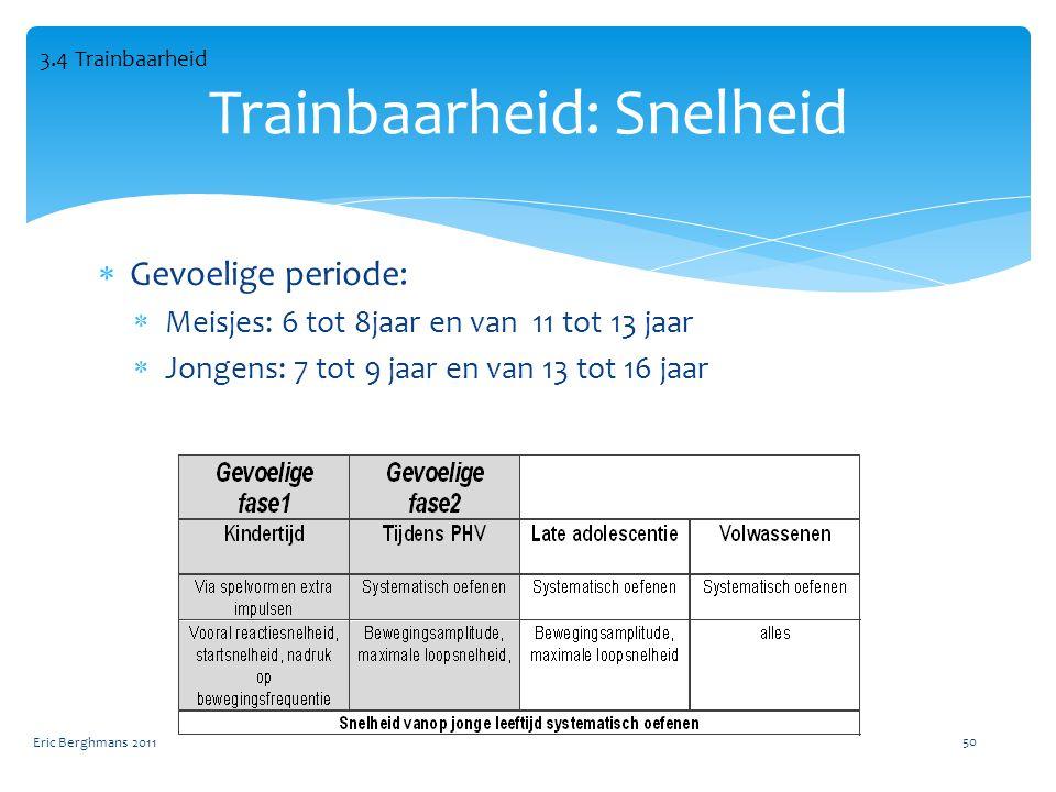  Gevoelige periode:  Meisjes: 6 tot 8jaar en van 11 tot 13 jaar  Jongens: 7 tot 9 jaar en van 13 tot 16 jaar Eric Berghmans 2011 50 Trainbaarheid: Snelheid 3.4 Trainbaarheid