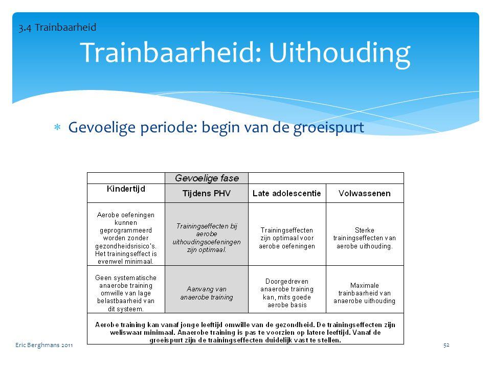  Gevoelige periode: begin van de groeispurt Eric Berghmans 2011 52 Trainbaarheid: Uithouding 3.4 Trainbaarheid