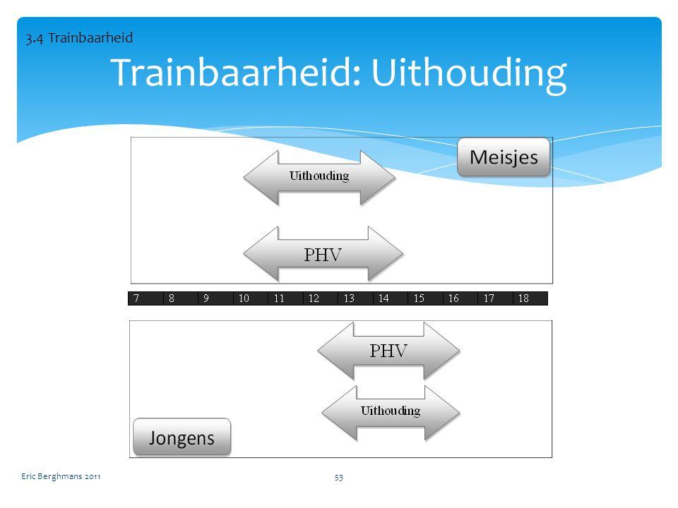 Eric Berghmans 201153 Trainbaarheid: Uithouding 3.4 Trainbaarheid