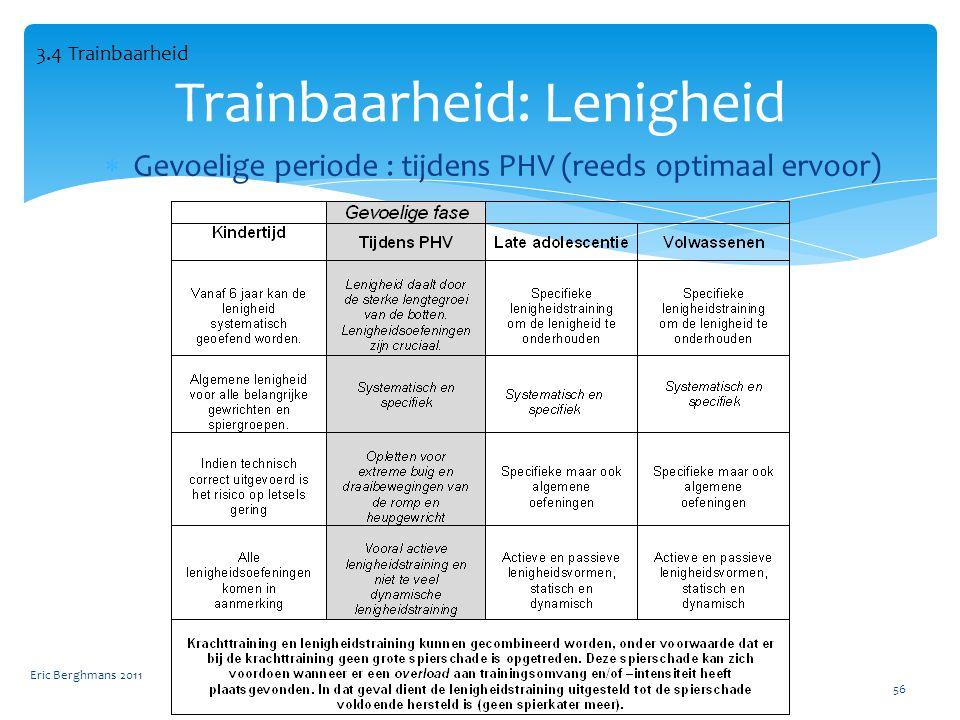  Gevoelige periode : tijdens PHV (reeds optimaal ervoor) Eric Berghmans 2011 56 Trainbaarheid: Lenigheid 3.4 Trainbaarheid