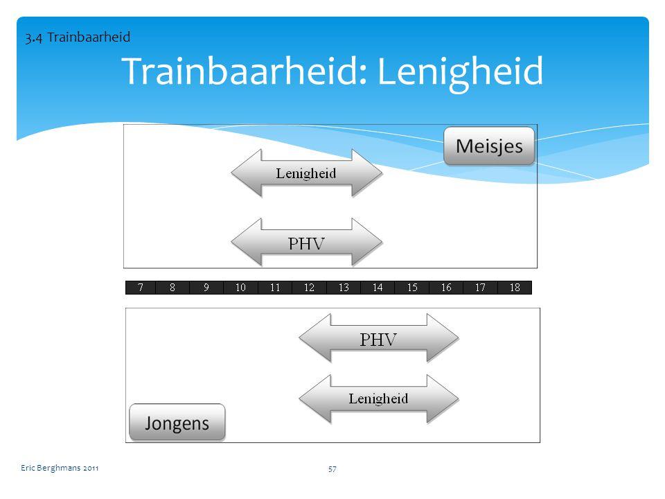 Eric Berghmans 201157 Trainbaarheid: Lenigheid 3.4 Trainbaarheid