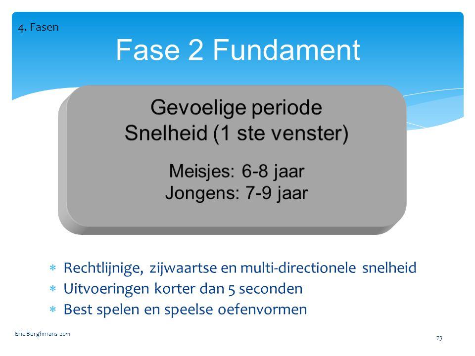 Eric Berghmans 2011 73 Fase 2 Fundament  Rechtlijnige, zijwaartse en multi-directionele snelheid  Uitvoeringen korter dan 5 seconden  Best spelen en speelse oefenvormen 4.